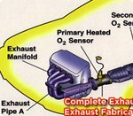 Automotive Repair Shop Toledo OH | Toledo Discount - exhaust